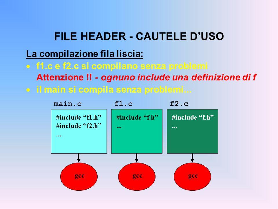FILE HEADER - CAUTELE DUSO La compilazione fila liscia: f1.c e f2.c si compilano senza problemi Attenzione !! - ognuno include una definizione di f il