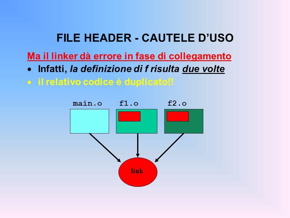 FILE HEADER - CAUTELE DUSO Ma il linker dà errore in fase di collegamento Infatti, la definizione di f risulta due volte il relativo codice è duplicato!.