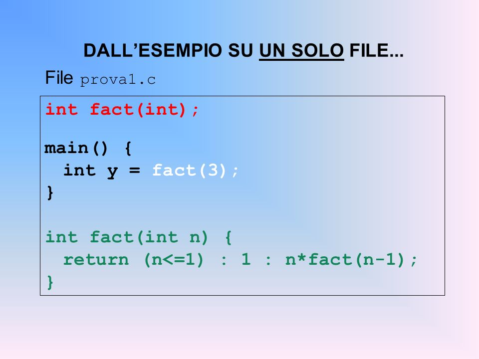 int fact(int); main() { int y = fact(3); } int fact(int n) { return (n<=1) : 1 : n*fact(n-1); } DALLESEMPIO SU UN SOLO FILE...