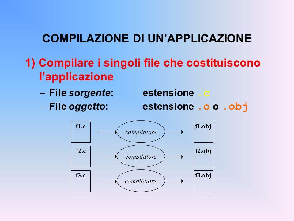 2) Collegare i file oggetto fra loro e con le librerie di sistema –File oggetto:estensione.o o.obj –File eseguibile:estensione.exe o nessuna COLLEGAMENTO DI UNAPPLICAZIONE prog.exe f1.obj f2.obj f3.obj linker