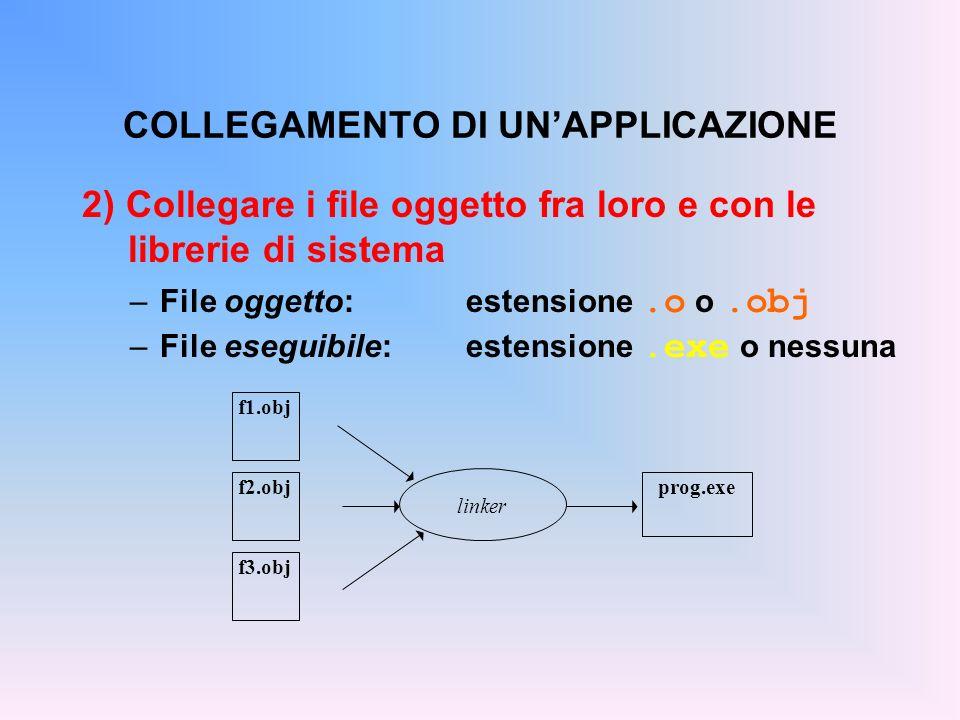 2) Collegare i file oggetto fra loro e con le librerie di sistema –File oggetto:estensione.o o.obj –File eseguibile:estensione.exe o nessuna COLLEGAME