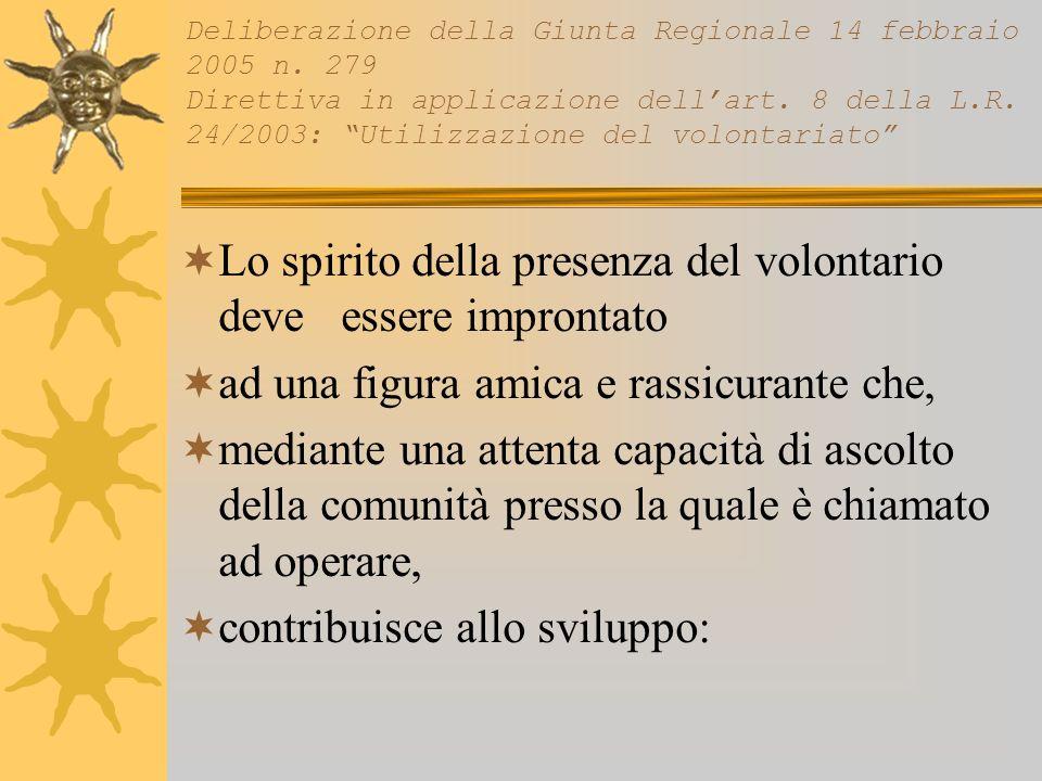 Deliberazione della Giunta Regionale 14 febbraio 2005 n. 279 Direttiva in applicazione dellart. 8 della L.R. 24/2003: Utilizzazione del volontariato L