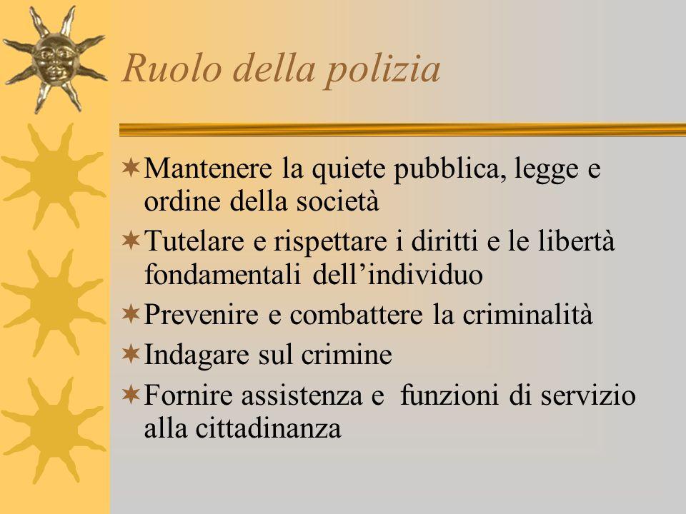 Ruolo della polizia Mantenere la quiete pubblica, legge e ordine della società Tutelare e rispettare i diritti e le libertà fondamentali dellindividuo