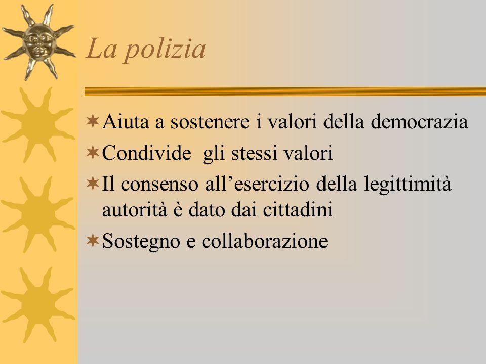 La polizia Aiuta a sostenere i valori della democrazia Condivide gli stessi valori Il consenso allesercizio della legittimità autorità è dato dai citt