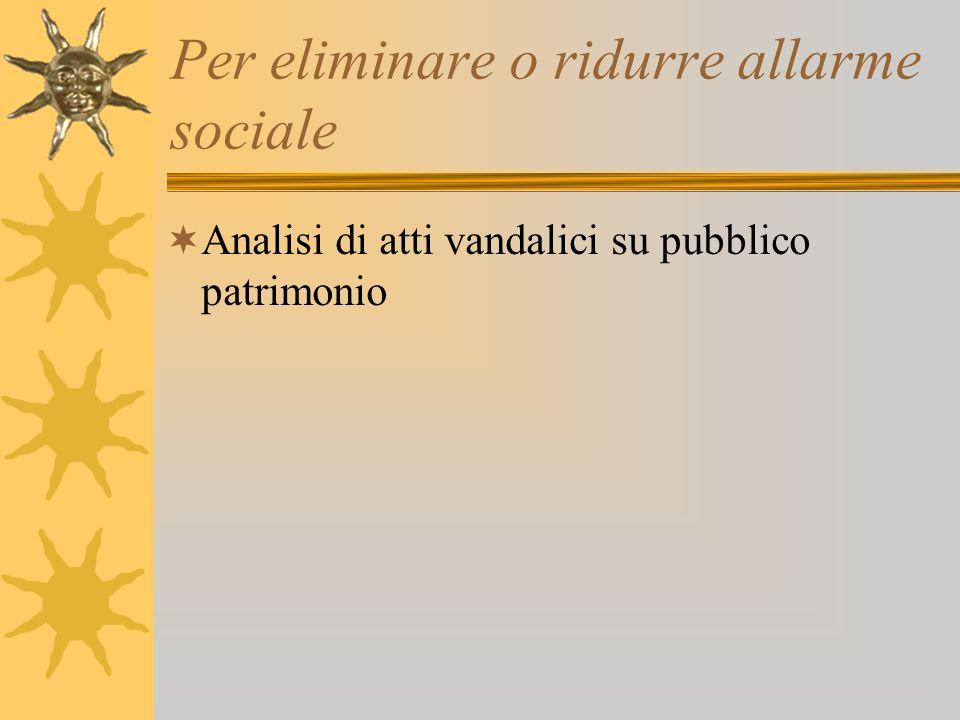 Per eliminare o ridurre allarme sociale Analisi di atti vandalici su pubblico patrimonio