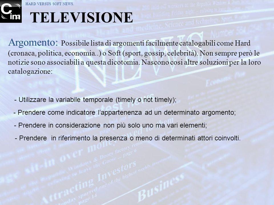 TELEVISIONE Argomento: Possibile lista di argomenti facilmente catalogabili come Hard (cronaca, politica, economia..) o Soft (sport, gossip, celebrità