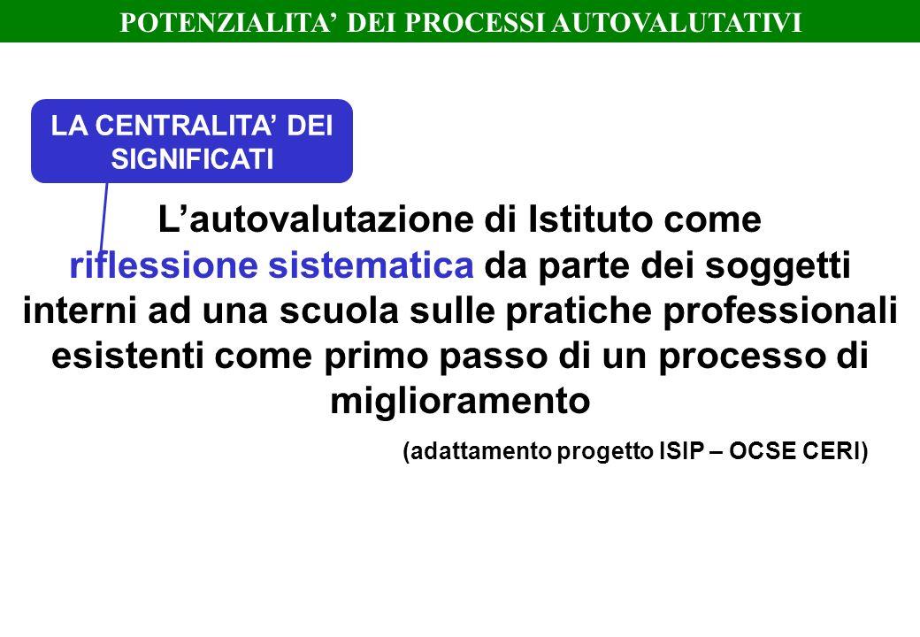 DICHIARATO Analisi POF Analisi procedure organizzative Analisi programmi corsi AGITO Analisi prove valutative Comparazione scrutini I-II quadr.