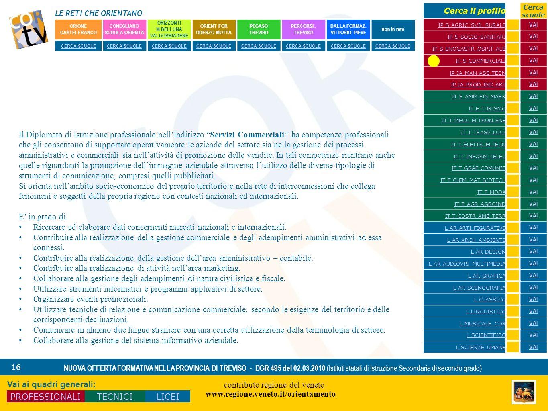 LE RETI CHE ORIENTANO contributo regione del veneto www.regione.veneto.it/orientamento 16 NUOVA OFFERTA FORMATIVA NELLA PROVINCIA DI TREVISO - DGR 495