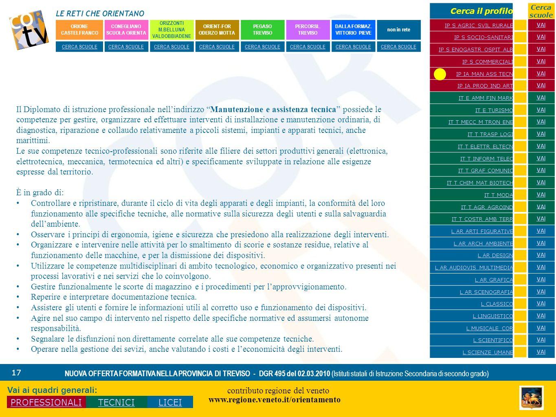 LE RETI CHE ORIENTANO contributo regione del veneto www.regione.veneto.it/orientamento 17 NUOVA OFFERTA FORMATIVA NELLA PROVINCIA DI TREVISO - DGR 495