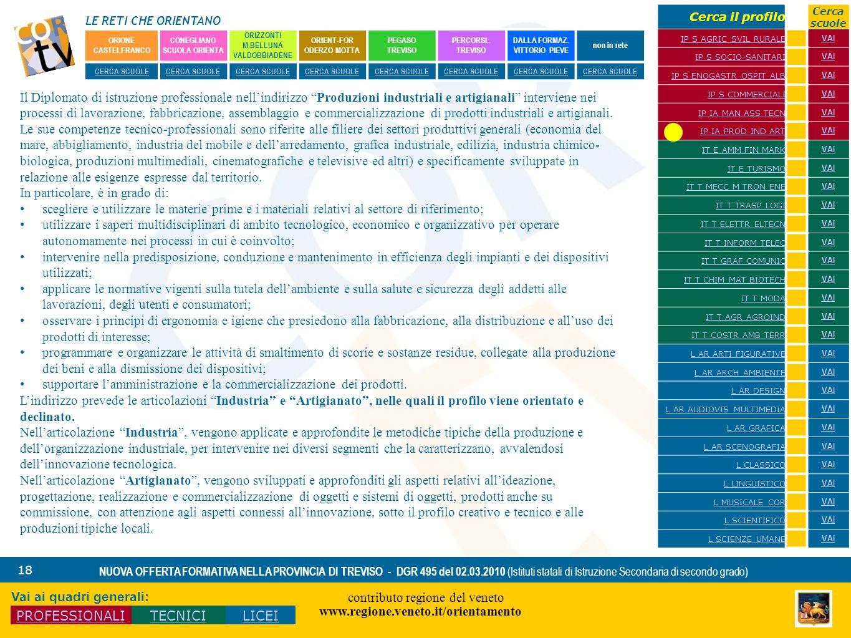 LE RETI CHE ORIENTANO contributo regione del veneto www.regione.veneto.it/orientamento 18 NUOVA OFFERTA FORMATIVA NELLA PROVINCIA DI TREVISO - DGR 495
