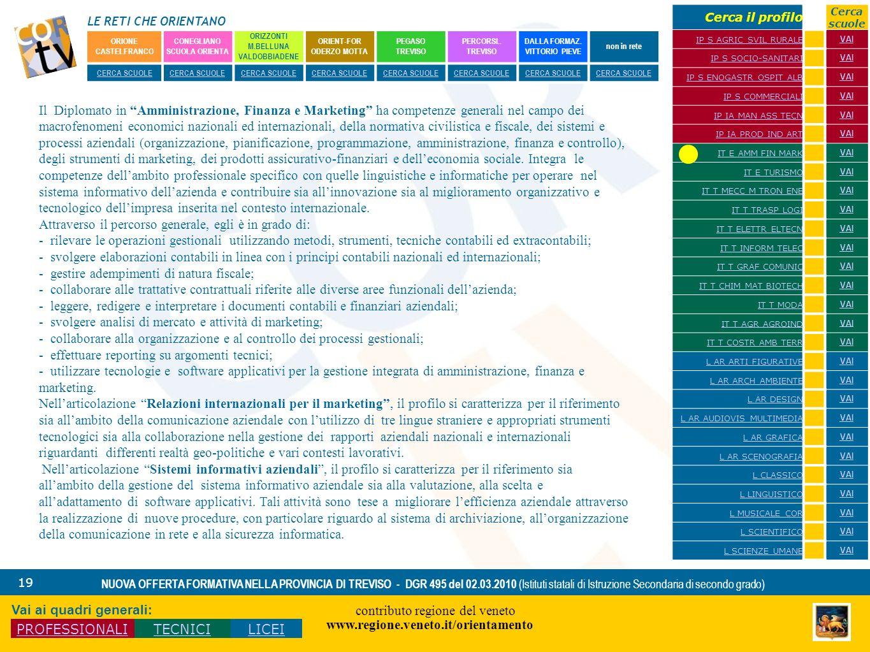 LE RETI CHE ORIENTANO contributo regione del veneto www.regione.veneto.it/orientamento 19 NUOVA OFFERTA FORMATIVA NELLA PROVINCIA DI TREVISO - DGR 495