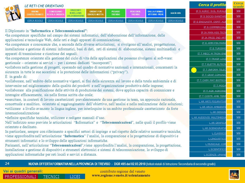 LE RETI CHE ORIENTANO contributo regione del veneto www.regione.veneto.it/orientamento 24 NUOVA OFFERTA FORMATIVA NELLA PROVINCIA DI TREVISO - DGR 495