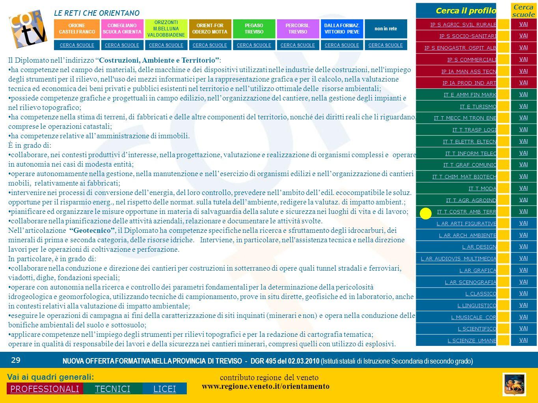 LE RETI CHE ORIENTANO contributo regione del veneto www.regione.veneto.it/orientamento 29 NUOVA OFFERTA FORMATIVA NELLA PROVINCIA DI TREVISO - DGR 495