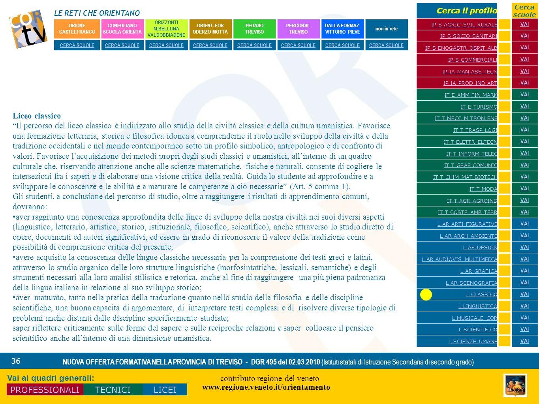 LE RETI CHE ORIENTANO contributo regione del veneto www.regione.veneto.it/orientamento 36 NUOVA OFFERTA FORMATIVA NELLA PROVINCIA DI TREVISO - DGR 495