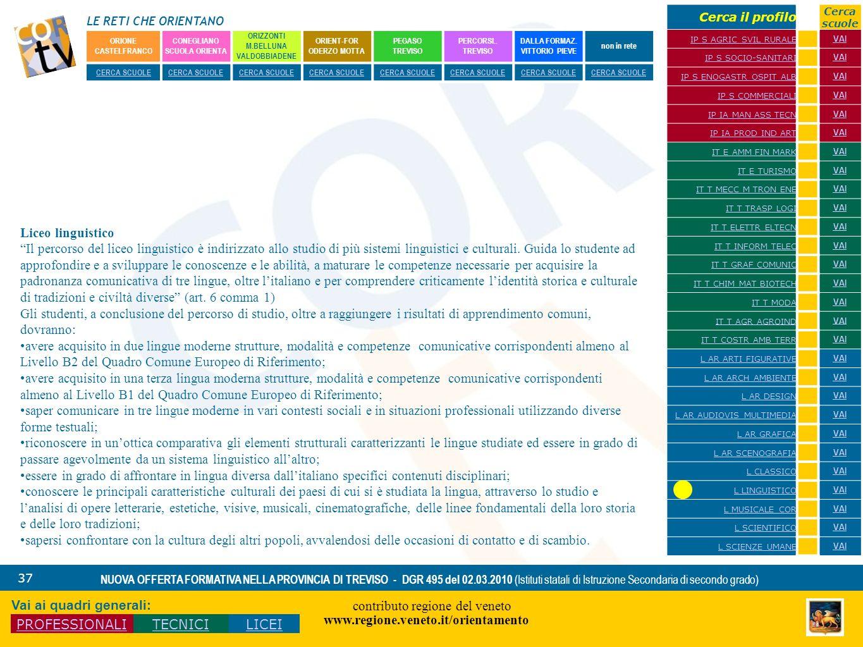 LE RETI CHE ORIENTANO contributo regione del veneto www.regione.veneto.it/orientamento 37 NUOVA OFFERTA FORMATIVA NELLA PROVINCIA DI TREVISO - DGR 495
