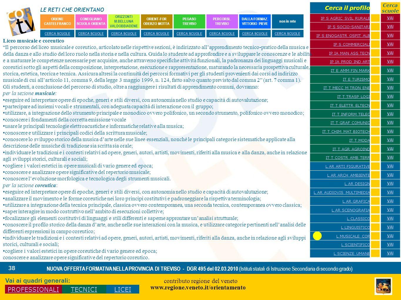 LE RETI CHE ORIENTANO contributo regione del veneto www.regione.veneto.it/orientamento 38 NUOVA OFFERTA FORMATIVA NELLA PROVINCIA DI TREVISO - DGR 495