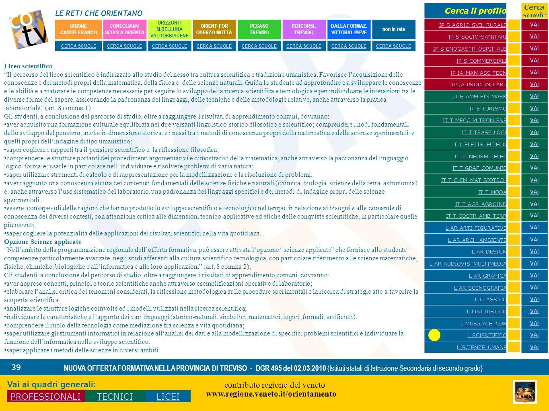 LE RETI CHE ORIENTANO contributo regione del veneto www.regione.veneto.it/orientamento 39 NUOVA OFFERTA FORMATIVA NELLA PROVINCIA DI TREVISO - DGR 495