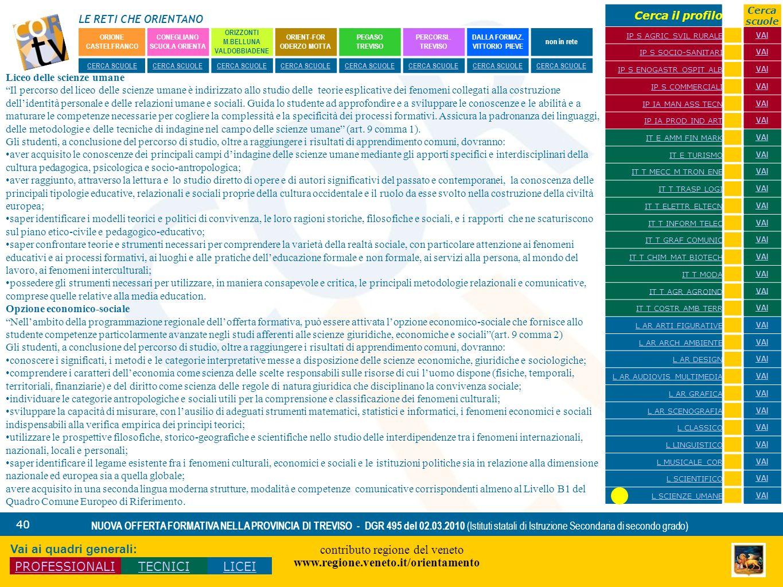 LE RETI CHE ORIENTANO contributo regione del veneto www.regione.veneto.it/orientamento 40 NUOVA OFFERTA FORMATIVA NELLA PROVINCIA DI TREVISO - DGR 495