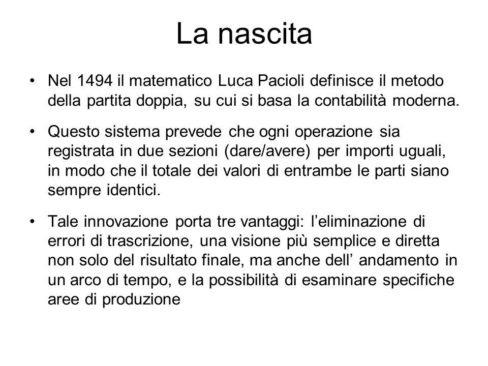 La nascita Nel 1494 il matematico Luca Pacioli definisce il metodo della partita doppia, su cui si basa la contabilità moderna. Questo sistema prevede