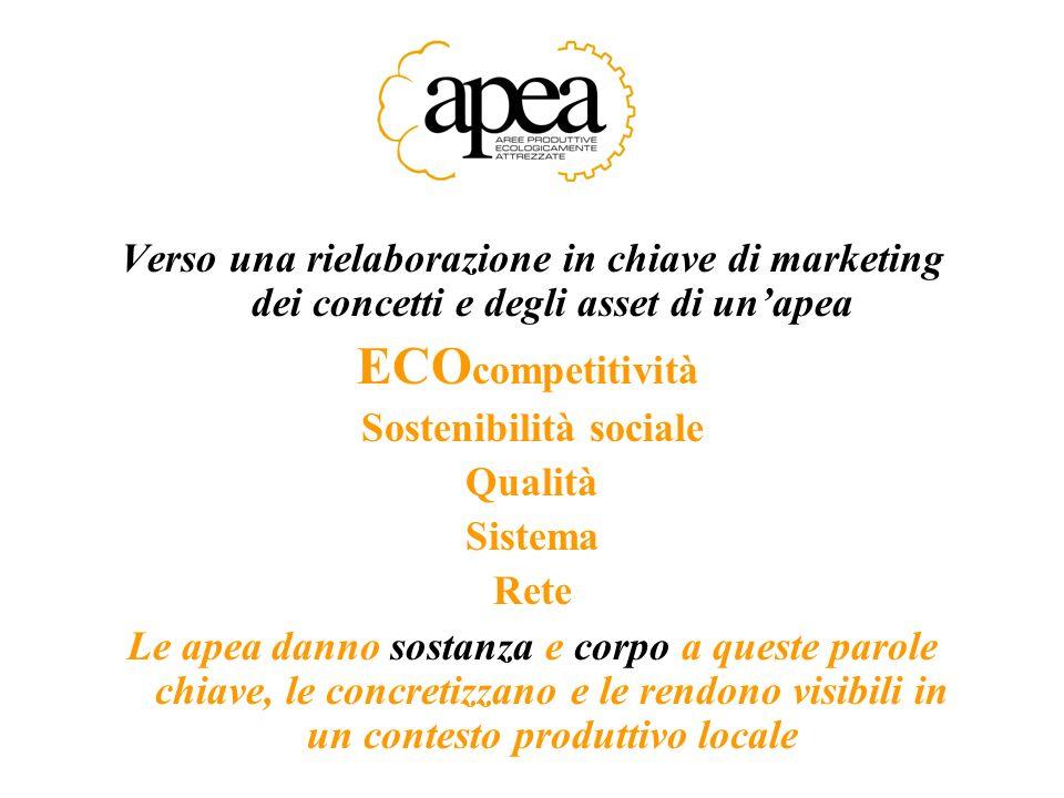 Verso una rielaborazione in chiave di marketing dei concetti e degli asset di unapea ECO competitività Sostenibilità sociale Qualità Sistema Rete Le a
