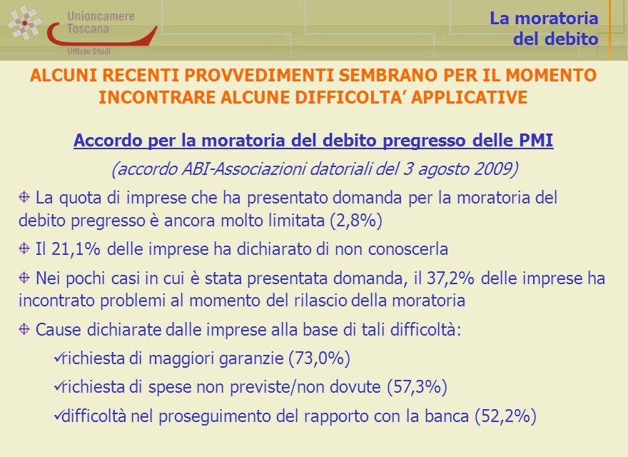 La moratoria del debito ALCUNI RECENTI PROVVEDIMENTI SEMBRANO PER IL MOMENTO INCONTRARE ALCUNE DIFFICOLTA APPLICATIVE Accordo per la moratoria del debito pregresso delle PMI (accordo ABI-Associazioni datoriali del 3 agosto 2009) La quota di imprese che ha presentato domanda per la moratoria del debito pregresso è ancora molto limitata (2,8%) Il 21,1% delle imprese ha dichiarato di non conoscerla Nei pochi casi in cui è stata presentata domanda, il 37,2% delle imprese ha incontrato problemi al momento del rilascio della moratoria Cause dichiarate dalle imprese alla base di tali difficoltà: richiesta di maggiori garanzie (73,0%) richiesta di spese non previste/non dovute (57,3%) difficoltà nel proseguimento del rapporto con la banca (52,2%)
