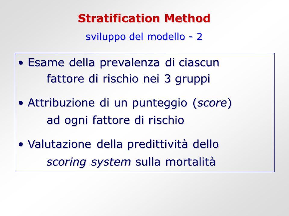 Stratification Method sviluppo del modello - 2 Esame della prevalenza di ciascun fattore di rischio nei 3 gruppi Esame della prevalenza di ciascun fat