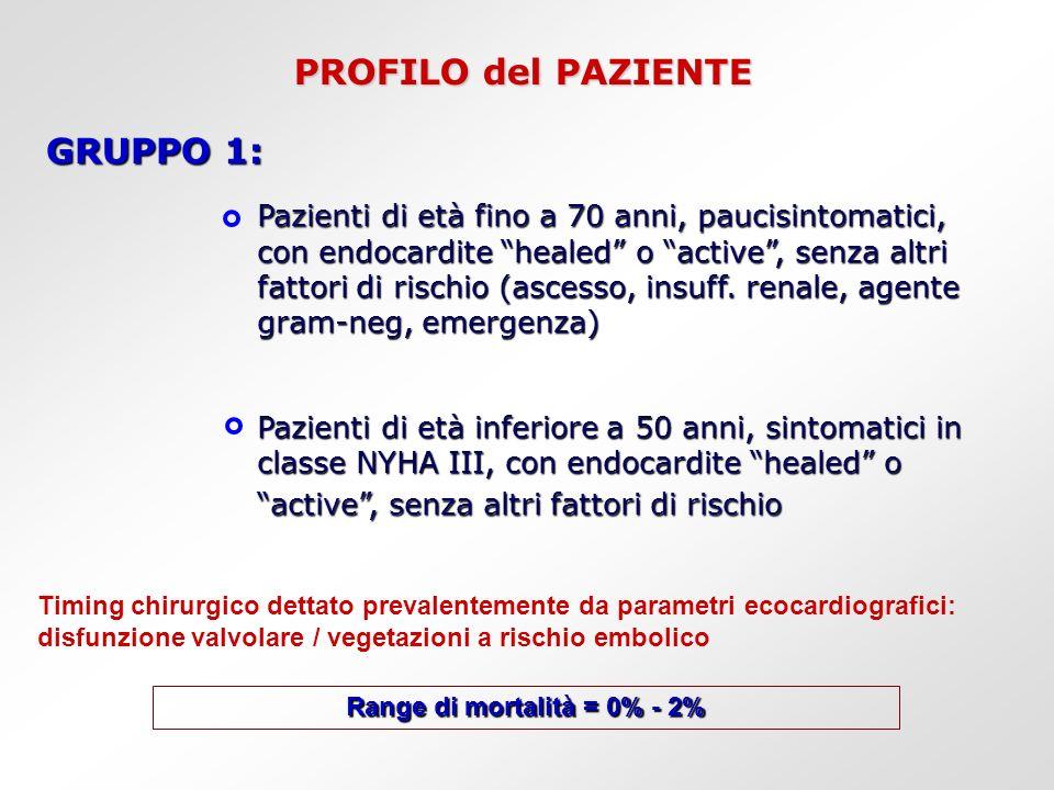 PROFILO del PAZIENTE GRUPPO 1: Pazienti di età fino a 70 anni, paucisintomatici, con endocardite healed o active, senza altri fattori di rischio (asce