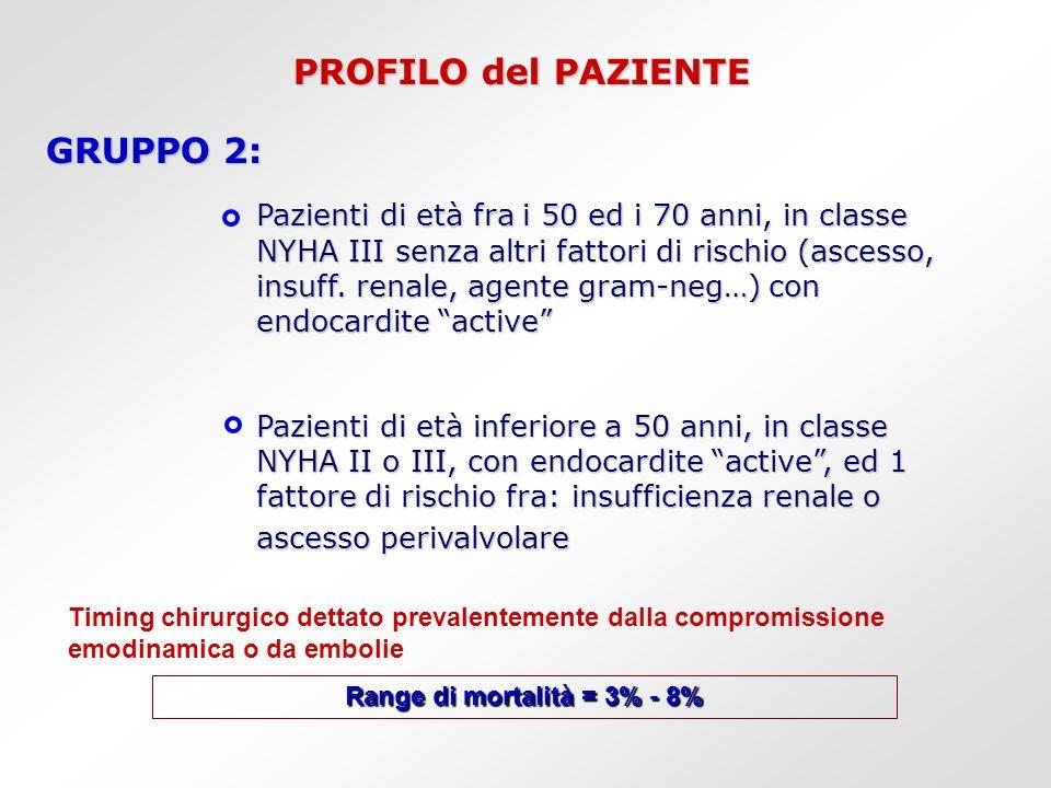 PROFILO del PAZIENTE GRUPPO 2: Pazienti di età fra i 50 ed i 70 anni, in classe NYHA III senza altri fattori di rischio (ascesso, insuff. renale, agen