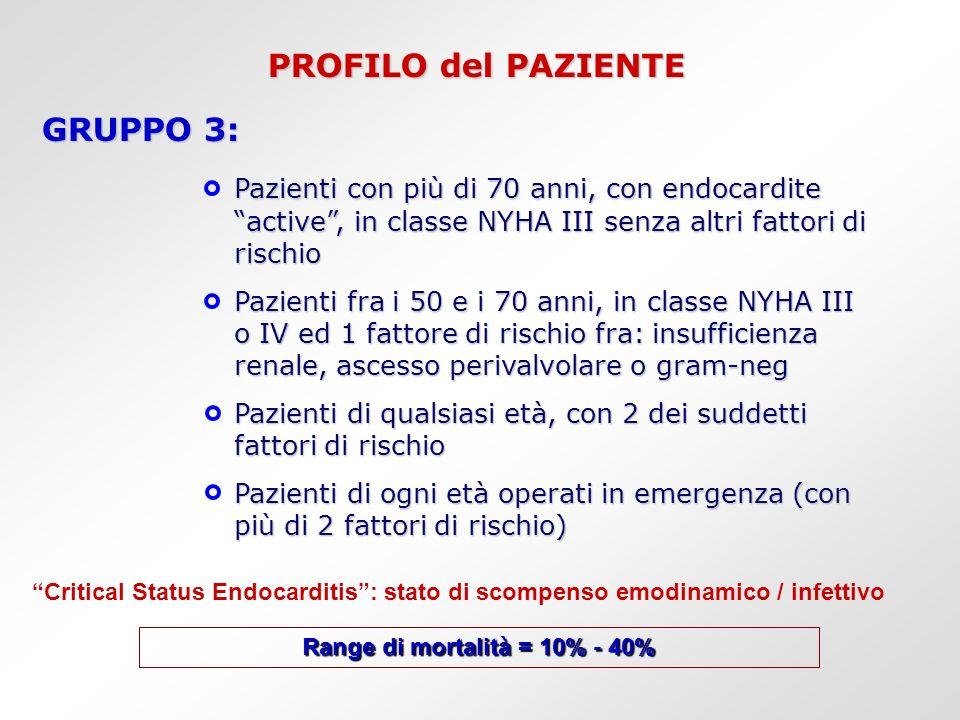PROFILO del PAZIENTE GRUPPO 3: Pazienti con più di 70 anni, con endocardite active, in classe NYHA III senza altri fattori di rischio Pazienti fra i 5