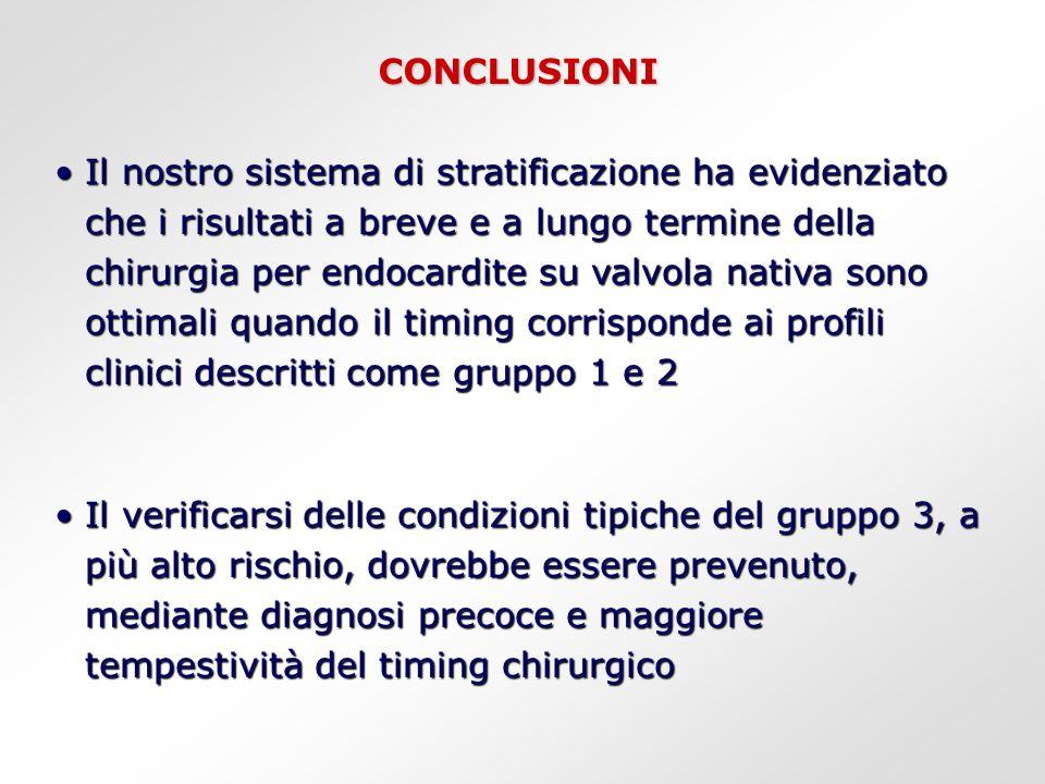 CONCLUSIONI Il nostro sistema di stratificazione ha evidenziato che i risultati a breve e a lungo termine della chirurgia per endocardite su valvola n