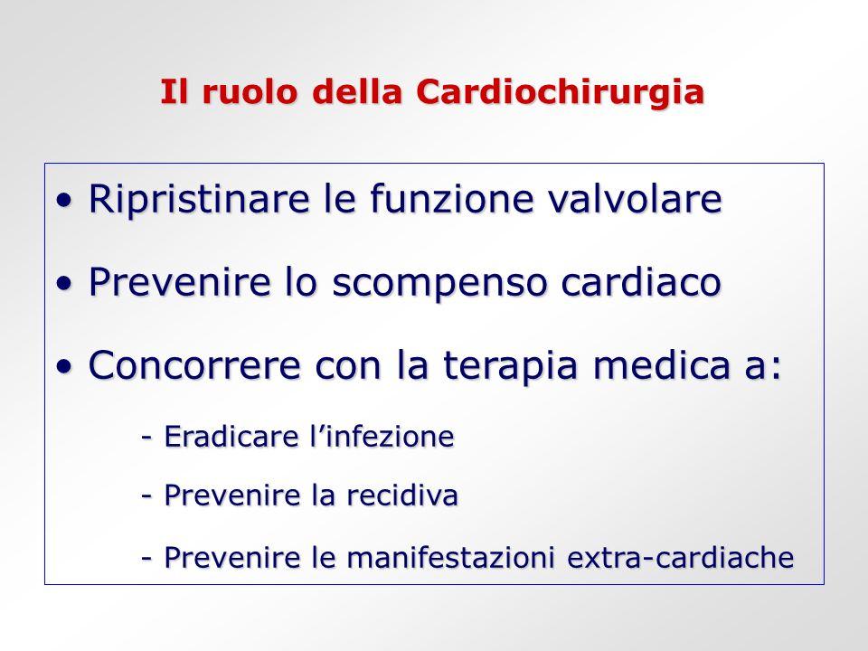 Il ruolo della Cardiochirurgia Ripristinare le funzione valvolare Ripristinare le funzione valvolare Prevenire lo scompenso cardiaco Prevenire lo scom