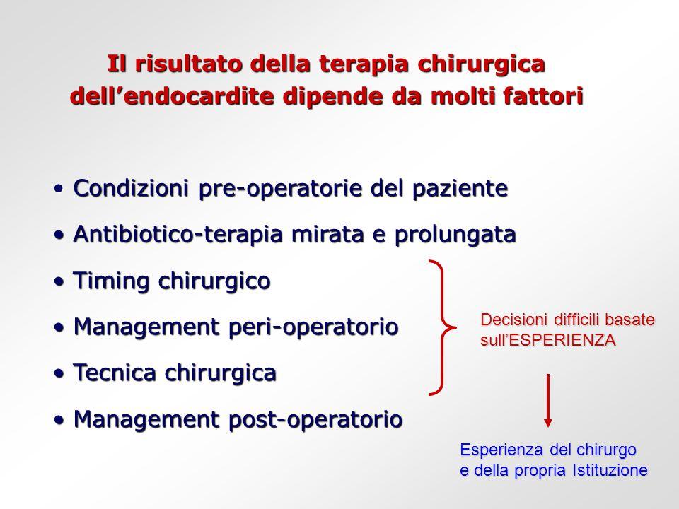 Il risultato della terapia chirurgica dellendocardite dipende da molti fattori Condizioni pre-operatorie del paziente Condizioni pre-operatorie del pa
