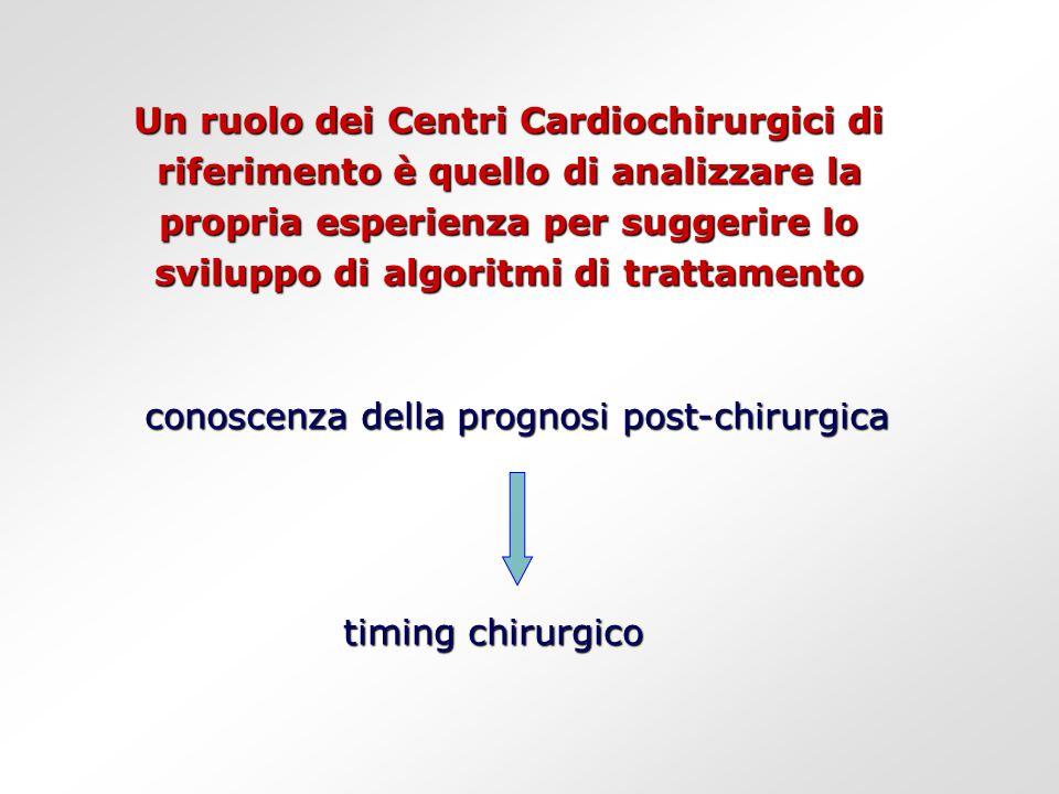 Un ruolo dei Centri Cardiochirurgici di riferimento è quello di analizzare la propria esperienza per suggerire lo sviluppo di algoritmi di trattamento conoscenza della prognosi post-chirurgica conoscenza della prognosi post-chirurgica timing chirurgico timing chirurgico