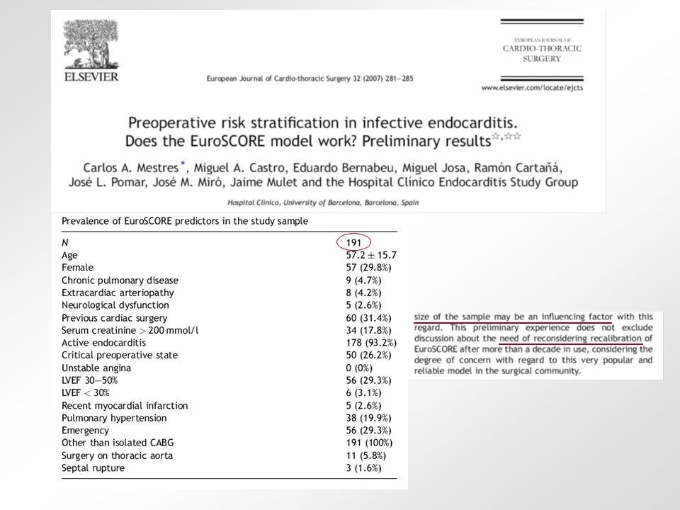 Analisi Univariata per mortalità Sono state testate in analisi univariata le 16 variabili pre- operatorie che in base alla nostra esperienza* ed alla letteratura risultano associate a variazioni della mortalità ospedaliera clinicamente rilevanti (a prescindere dalla significatività statistica) * [ Cotrufo M, et al.