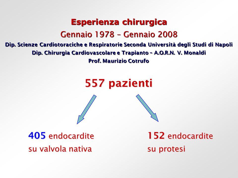 Esperienza chirurgica Gennaio 1978 – Gennaio 2008 Dip.