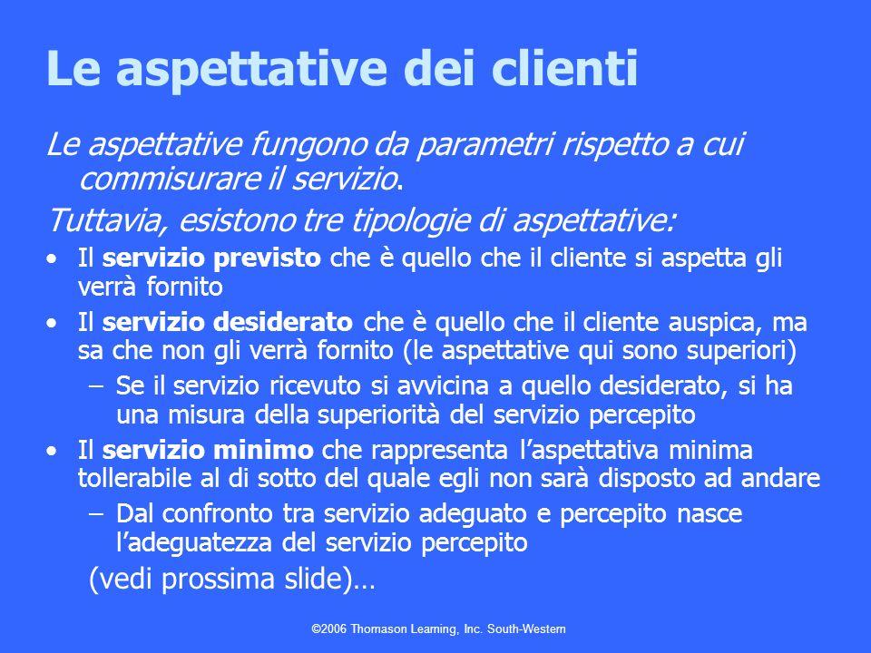 ©2006 Thomason Learning, Inc. South-Western Le aspettative dei clienti Le aspettative fungono da parametri rispetto a cui commisurare il servizio. Tut