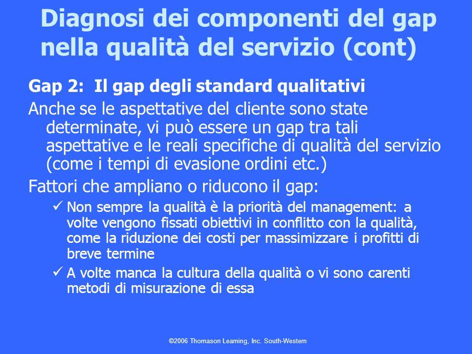 ©2006 Thomason Learning, Inc. South-Western Gap 2: Il gap degli standard qualitativi Anche se le aspettative del cliente sono state determinate, vi pu