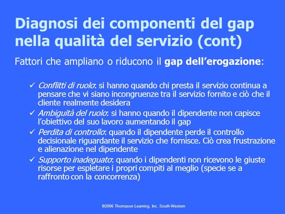 ©2006 Thomason Learning, Inc. South-Western Diagnosi dei componenti del gap nella qualità del servizio (cont) Fattori che ampliano o riducono il gap d