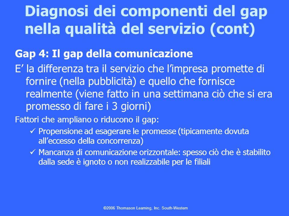 ©2006 Thomason Learning, Inc. South-Western Gap 4: Il gap della comunicazione E la differenza tra il servizio che limpresa promette di fornire (nella