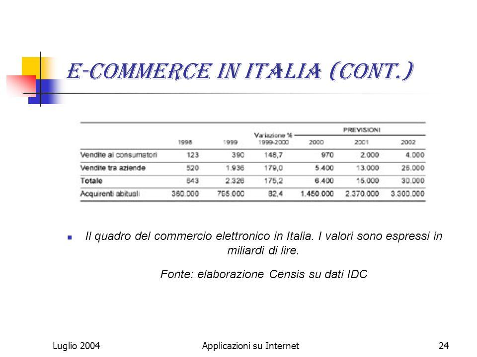 Luglio 2004Applicazioni su Internet24 E-commerce in italia (cont.) Il quadro del commercio elettronico in Italia.