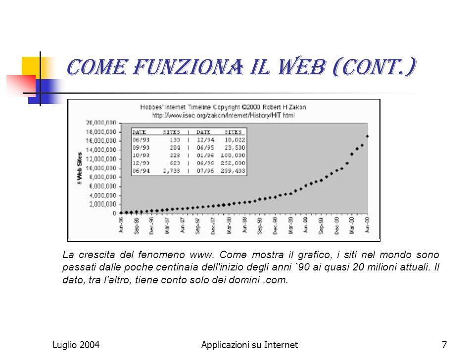 Luglio 2004Applicazioni su Internet7 Come funziona il Web (cont.) La crescita del fenomeno www.