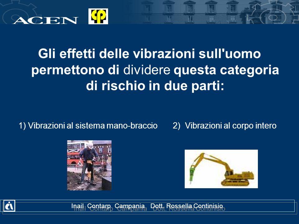 Inail Contarp Campania Dott. Rossella Continisio Gli effetti delle vibrazioni sull'uomo permettono di dividere questa categoria di rischio in due part