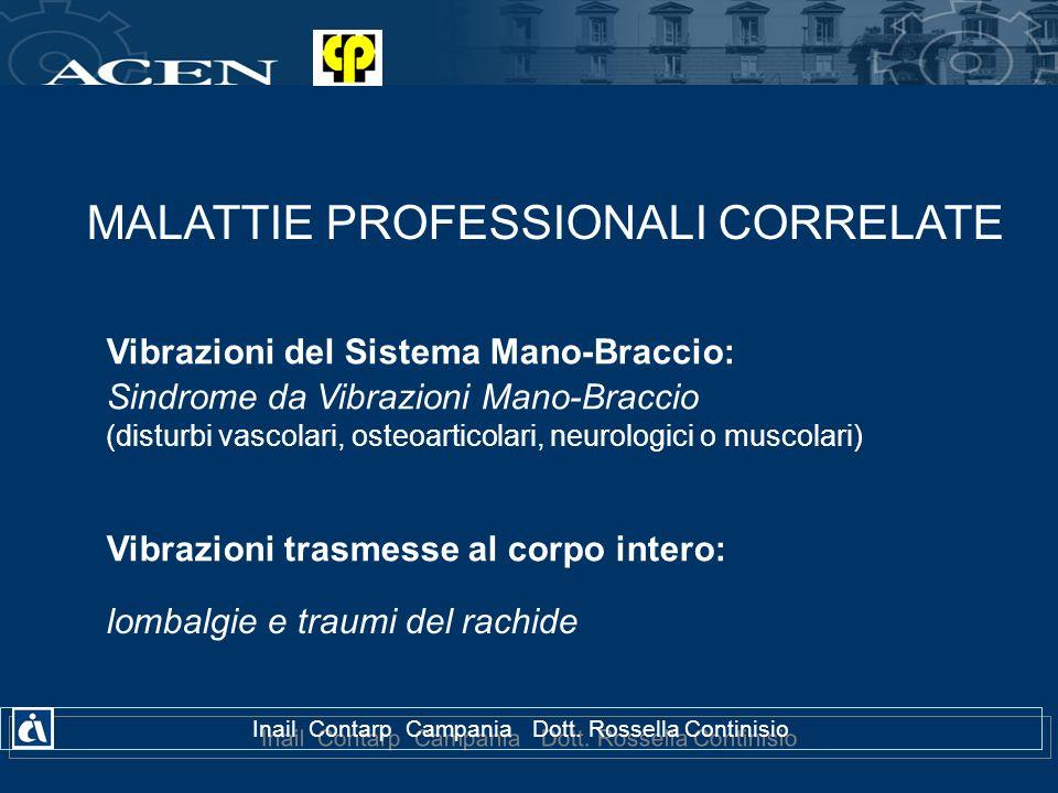 Inail Contarp Campania Dott. Rossella Continisio MALATTIE PROFESSIONALI CORRELATE Vibrazioni del Sistema Mano-Braccio: Sindrome da Vibrazioni Mano-Bra
