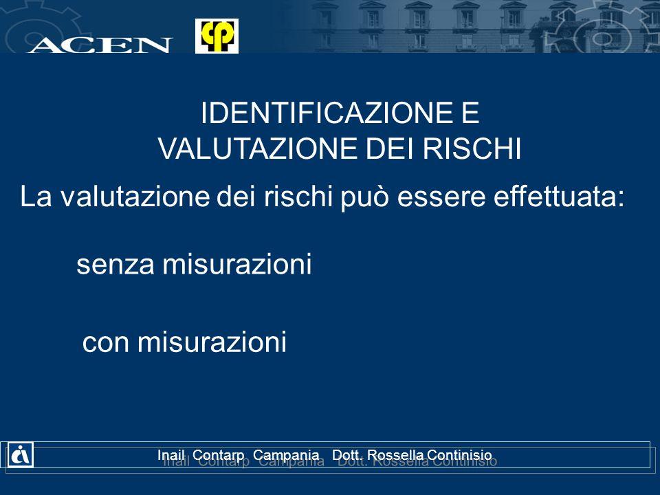 Inail Contarp Campania Dott. Rossella Continisio IDENTIFICAZIONE E VALUTAZIONE DEI RISCHI senza misurazioni con misurazioni La valutazione dei rischi