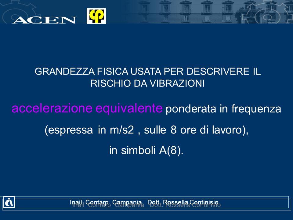 Inail Contarp Campania Dott. Rossella Continisio GRANDEZZA FISICA USATA PER DESCRIVERE IL RISCHIO DA VIBRAZIONI accelerazione equivalente ponderata in