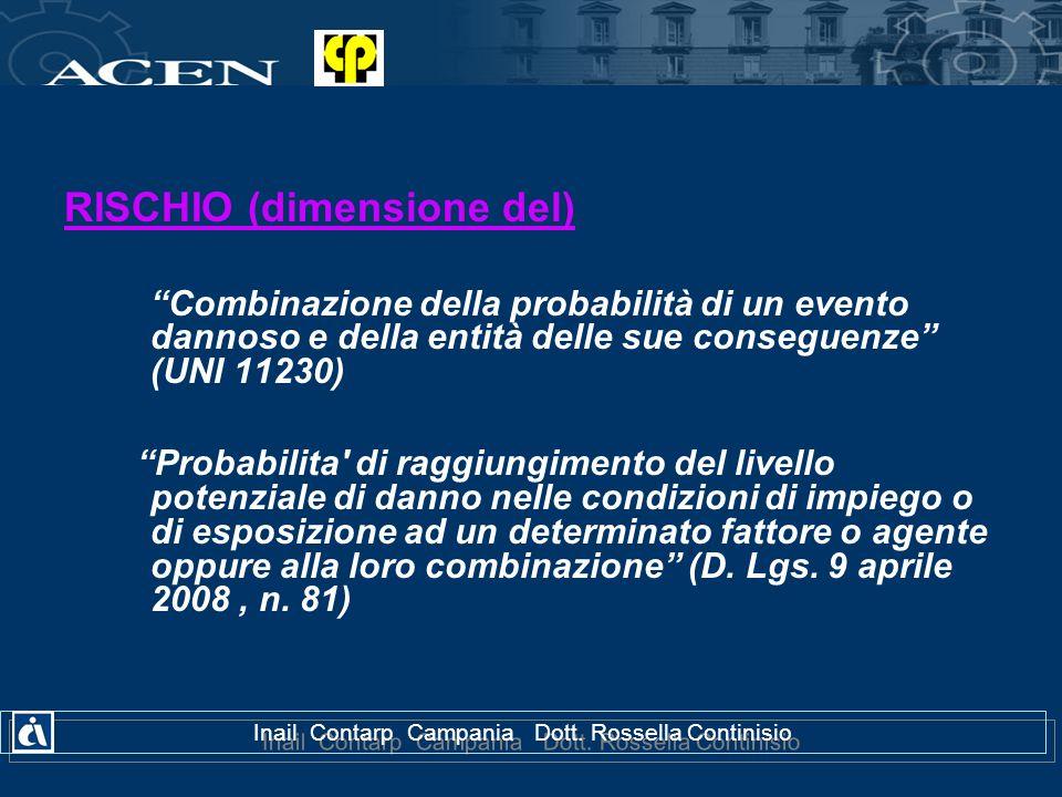 RISCHIO (dimensione del) Combinazione della probabilità di un evento dannoso e della entità delle sue conseguenze (UNI 11230) Probabilita' di raggiung