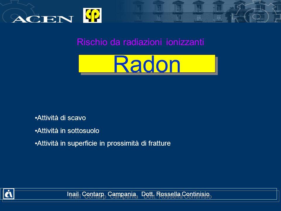 Rischio da radiazioni ionizzanti Attività di scavo Attività in sottosuolo Attività in superficie in prossimità di fratture Radon
