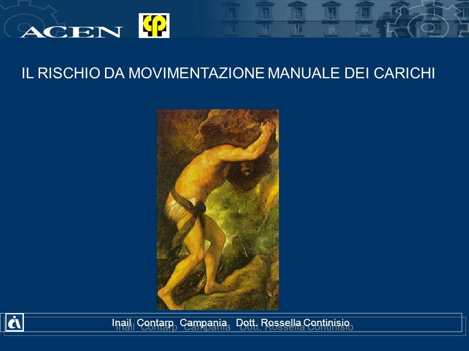 Inail Contarp Campania Dott. Rossella Continisio IL RISCHIO DA MOVIMENTAZIONE MANUALE DEI CARICHI