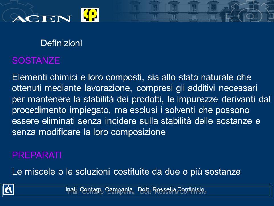 SOSTANZE Elementi chimici e loro composti, sia allo stato naturale che ottenuti mediante lavorazione, compresi gli additivi necessari per mantenere la