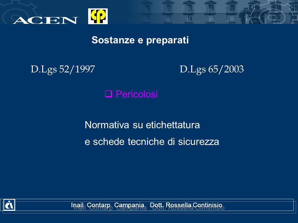 Pericolosi Normativa su etichettatura e schede tecniche di sicurezza Sostanze e preparati D.Lgs 52/1997 D.Lgs 65/2003 Inail Contarp Campania Dott. Ros